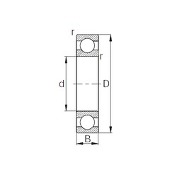 CYSD 6932 deep groove ball bearings