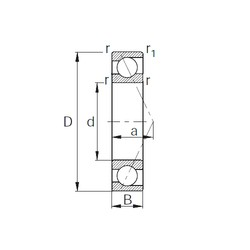 CYSD 7202B angular contact ball bearings