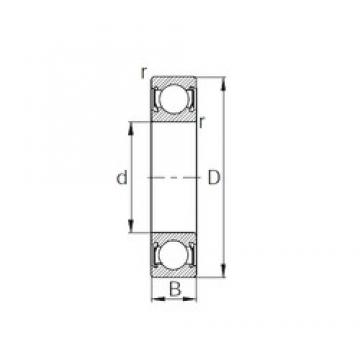 CYSD 6032-2RS deep groove ball bearings