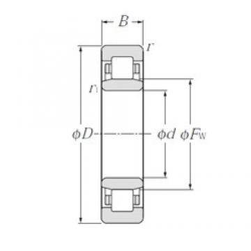 CYSD NU406 cylindrical roller bearings